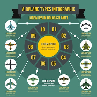Vliegtuig typen infographic concept.