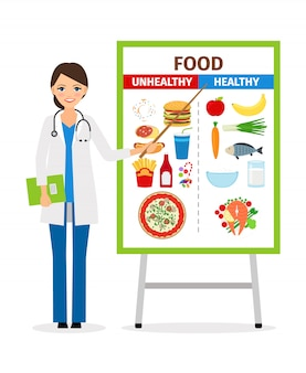 Voedingsdeskundige of diëtist adviseur arts met dieet en ongezond voedsel poster