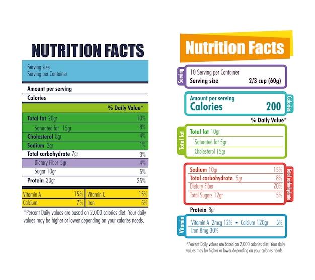 Voedingsfeiten infographic pictogram vector illustratie ontwerp