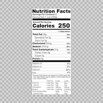 Voedingsfeiten informatiesjabloon voor voedseletiket