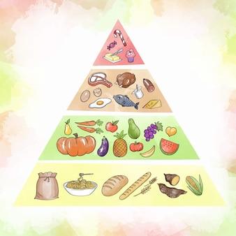 Voedingsmiddelen in voedingspiramide Gratis Vector