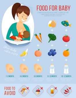 Voedsel voor baby infographic