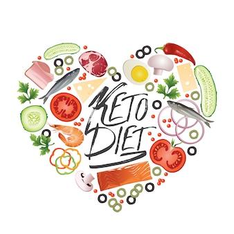 Voedsel voor het ketogene dieet.
