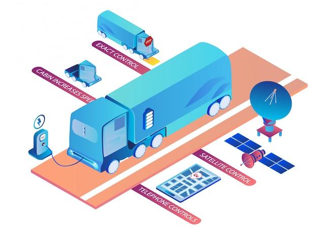 Voertuiginspectie- en besturingstechnologie voor truk