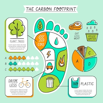 Voetafdruk infographics