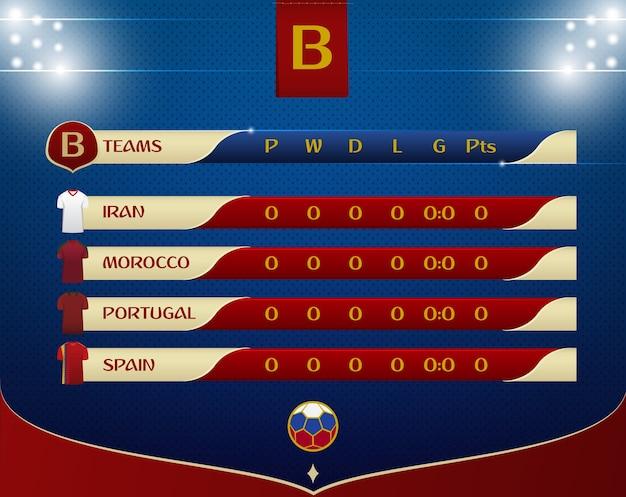 Voetbal of voetbal wedstrijd resultaten tabel sjabloonontwerp.