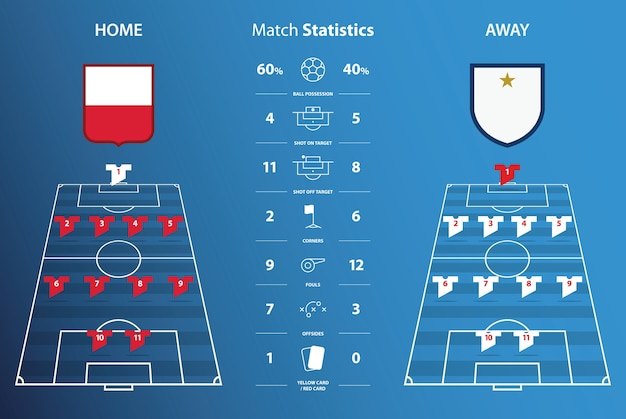 Voetbal of voetbalwedstrijd formatie infographic