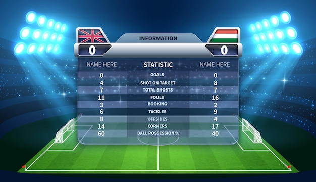 Voetbal scorebord en voetbal stadion vector mockup