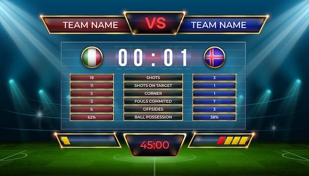 Voetbal scorebord. voetbalwedstrijdscore en doelstatistiekentabel. realistisch stadiongrasveld met vectorscherm voor spelresultaten. schoten op doel, corner, gemaakte overtredingen, buitenspel