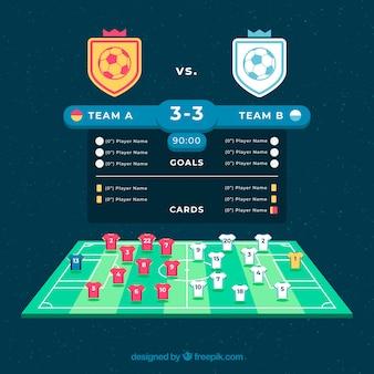 Voetbal veld achtergrond met scorebord in vlakke stijl