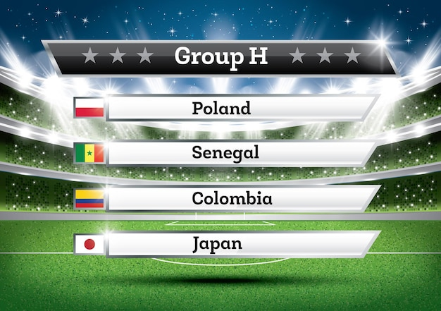 Voetbalkampioenschap groep h resultaat