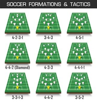 Voetbalkop vorming en tactiek. set van perspectief voetbalveld en spelers bekijken