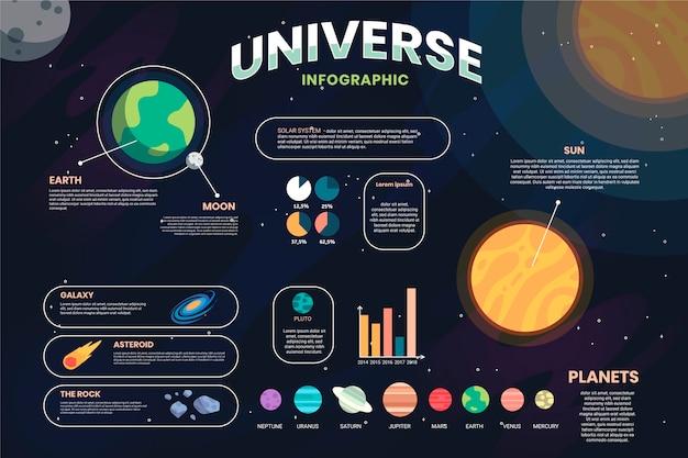 Volledig gedetailleerd universum infographic