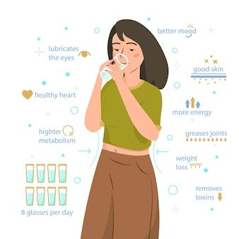 Voordelen van drinkwater leuk aantrekkelijk jong meisje drinkwater uit een glas vector