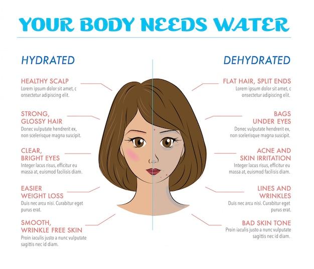 Voordelen van drinkwater