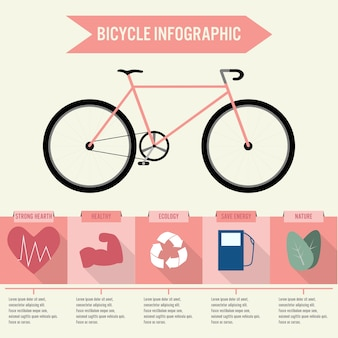 Voordelen van fietsen infographic