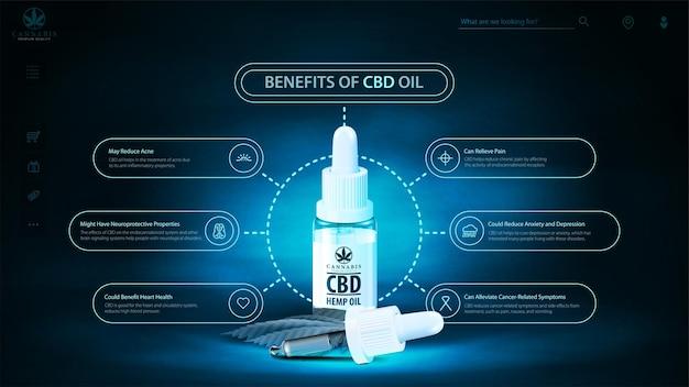 Voordelen van het gebruik van cbd-olie, met cbd-olieflesje met pipet. poster met donkere neonscène en hologram van cbd-olie