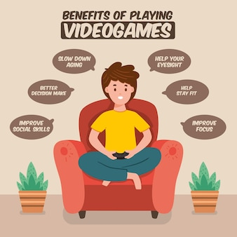 Voordelen van het spelen van videogamesjabloon