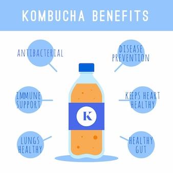 Voordelen van kombucha-thee