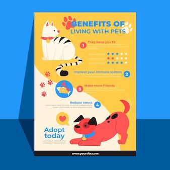 Voordelen van leven met een dierenposter