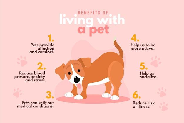 Voordelen van leven met een huisdier infographic sjabloon