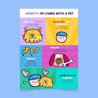 Voordelen van leven met een huisdierensjabloon