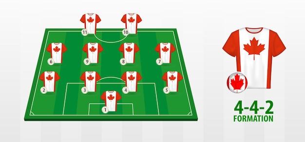 Vorming van het canadese nationale voetbalteam op voetbalveld.