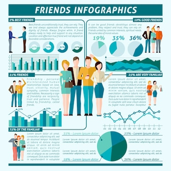 Vrienden infographics set