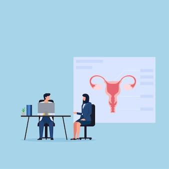 Vrouw bij kliniek raadplegen over gynaecologie.