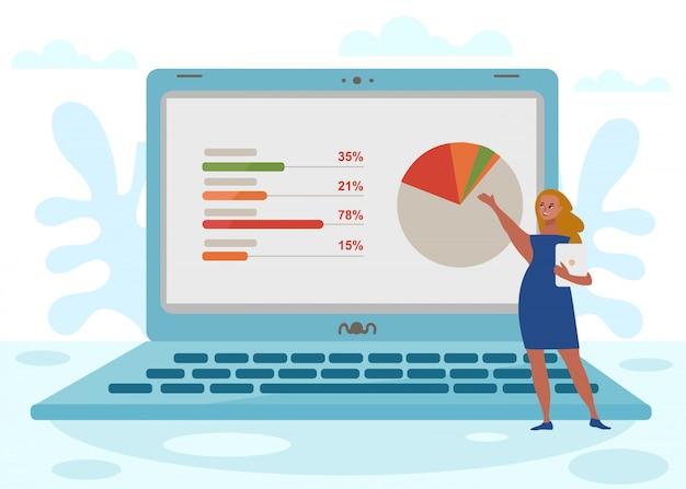Vrouw die analytische resultaten op laptop voorstelt