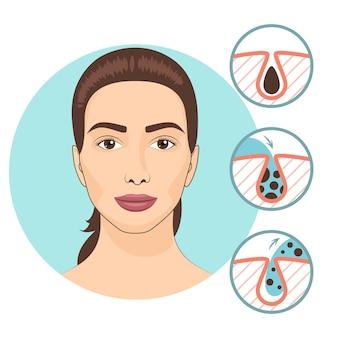 Vrouw gezichtsbehandelingen