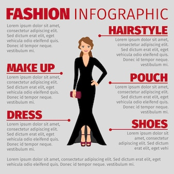 Vrouw in infographic avondkledingmanier