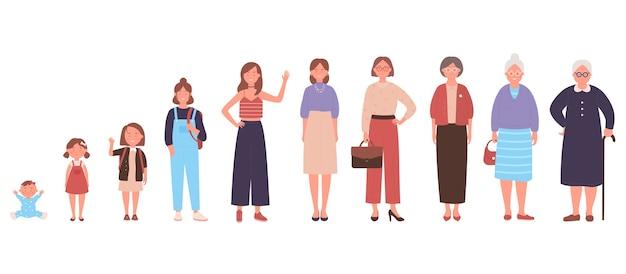 Vrouw in verschillende leeftijden. menselijke levensfasen, kindertijd, jeugd, volwassenheid, enility