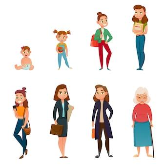 Vrouw levenscyclus