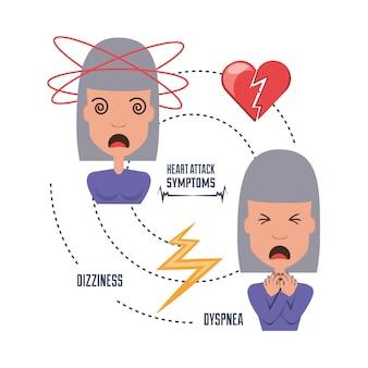 Vrouw met symptomen van de hartaanval en conditie