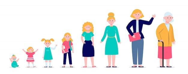 Vrouw van zuigeling tot gepensioneerde evolutie