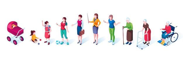 Vrouw verouderingsproces of groeicyclus van menselijke reeks geïsoleerde stadia van groei of generatieveranderingen
