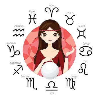 Vrouw waarzegger en kristallen bol met 12 astrologische tekens van de dierenriem