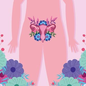 Vrouwelijk menselijk voortplantingssysteem, vrouwenlichaam genitaliën bloemen illustratie