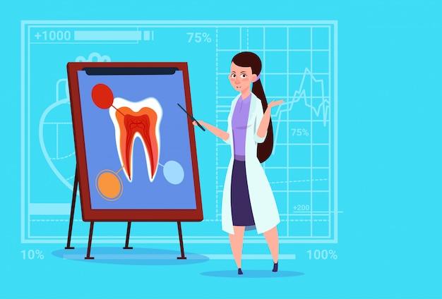 Vrouwelijke artsen tandarts die tand aan boord van medische klinieken bekijken arbeider de stomatologieziekenhuis