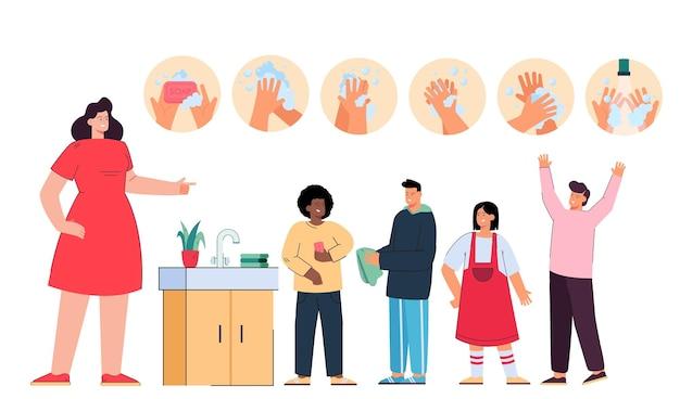 Vrouwelijke cartoonleraar die kinderen handwasstappen leert