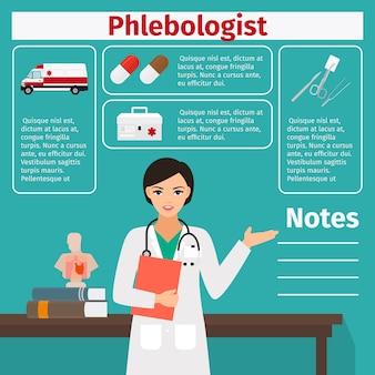 Vrouwelijke flebologist en medische apparatuur sjabloon