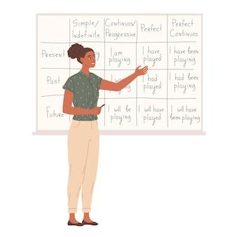 Vrouwelijke leraar dichtbij schoolbord in schoolklas.