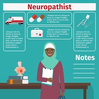 Vrouwelijke neuropathist en medische apparatuurmalplaatje