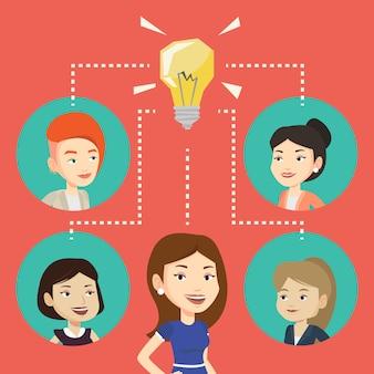 Vrouwelijke ondernemers bespreken zakelijke ideeën.