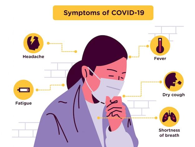 Vrouwen met symptomen covid 19 illustratie