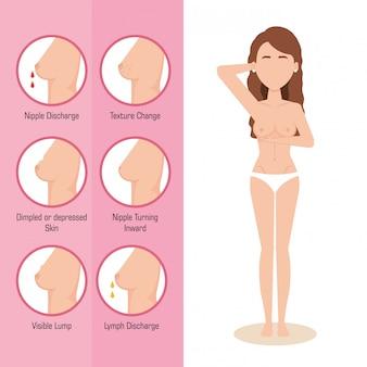 Vrouwencijfer met borstkanker
