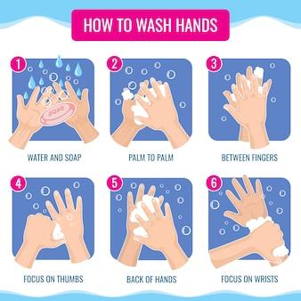Vuile handen die medische hygiëne goed wassen