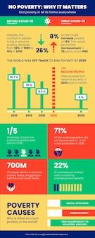 Waarom het belangrijk is onderwijs algemene infographic