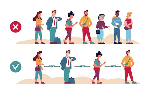 Wachtrijregels op sociale afstand, mensen in maskers in de rij, instructie met fout en goed